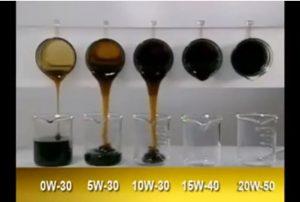 capacité écoulement huile moteur viscosité